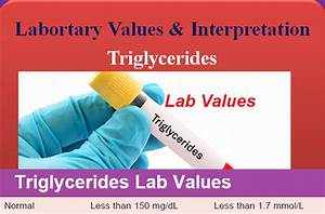 Triglycerides  Tgs  Lab Values Cheat Sheet