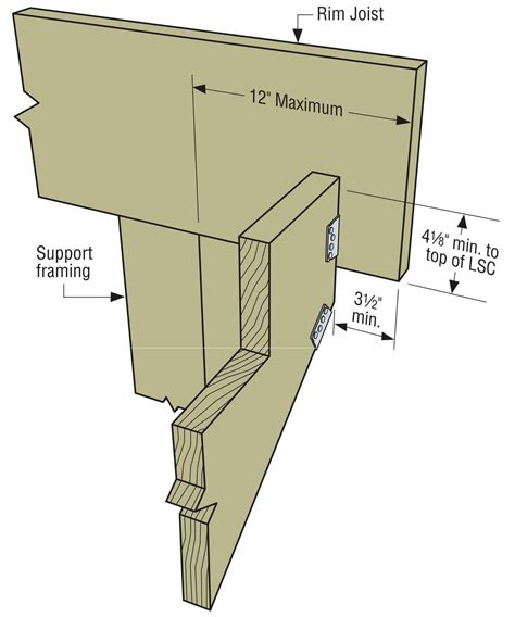Deck Joist Attachment by Attaching Stair Stringers Professional Deck Builder