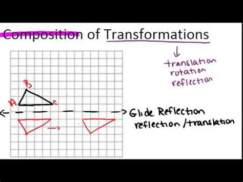 worksheet 95 composite transformations prep