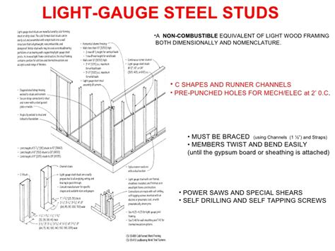 imgs for gt light metal framing wall section