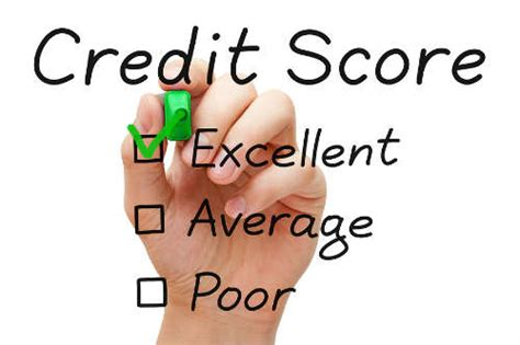 The Impact Of Closed Accounts On Your Credit Score  The