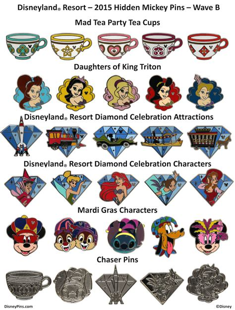Halloween 4 Cast Members by Next Wave Of Hidden Mickey Pins Releasing At Disney Parks
