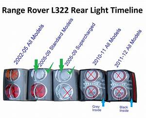 Flasher Indicator Bulb Range Rover L322 Supercharged Rear