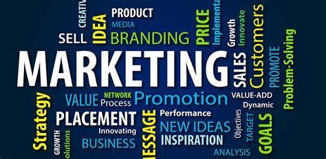 Marketing Advertising by Innovative Marketing Services About Us