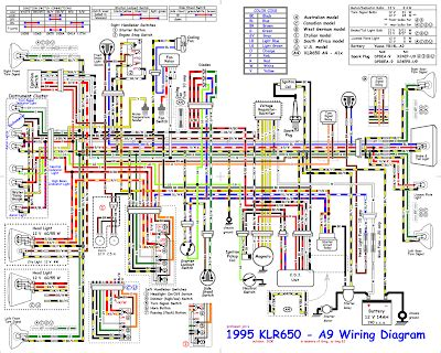 kawasaki klr wiring diagram circuit learning