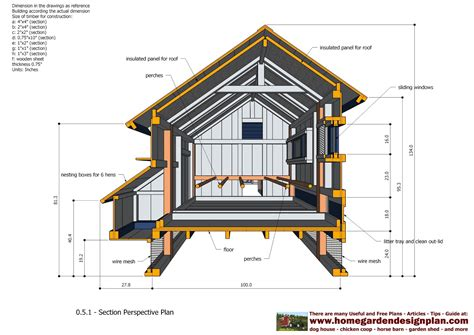 home garden plans  large chicken coop plans