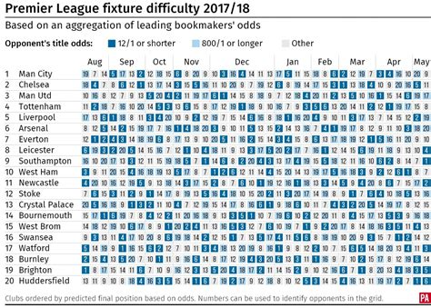 Premier League fixtures: See when your club's most
