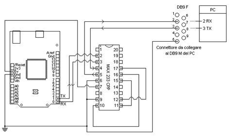 netduino e collegamento alla seriale rs232 pc