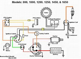 gallery cub cadet ignition wiring diagram niegcom online galerry cub cadet ignition wiring diagram