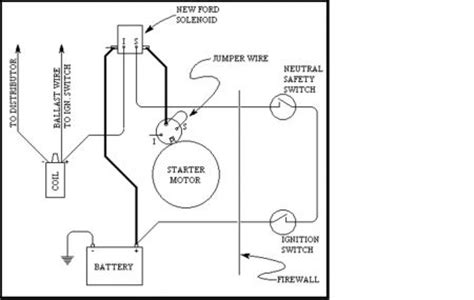 1981 Gmc Wiring Diagram by 1981 Other Gmc Models Starter 1981 Chevy Truck With A