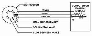 the hall effect sensor With the hall effect switch is a electronic circuit whichemits a voltage