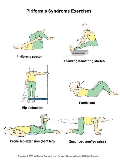 Piriformis Syndrome Stretches and Exercises