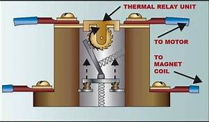 Melting Pot Relay For Thermal Overload