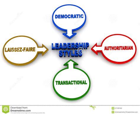 leadership styles stock illustration image  styles