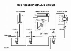 Ceb Press  Research Development  Hydraulic Design
