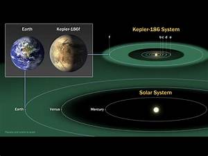 Kepler-186 and the Solar System | NASA