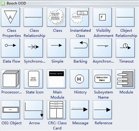 boochs object oriented design booch ood software