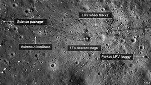 Top 5 Reasons the Moon Landing Was NOT a Hoax! | History ...