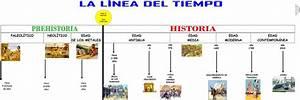LINEA DE TIEMPO HISTORIA UNIVERSAL ThingLink