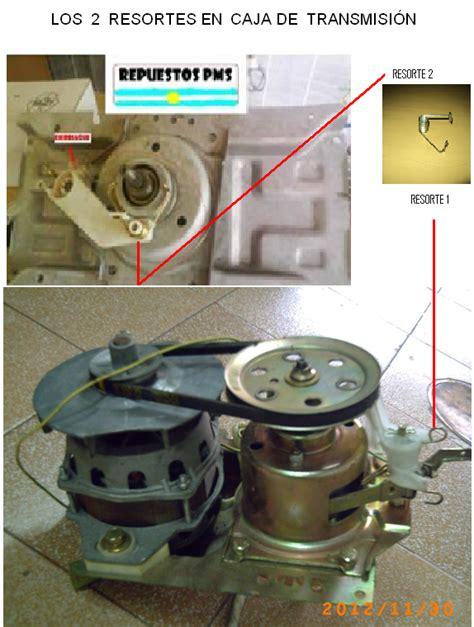 lavarropas gafa 7500 como se usa electrodomsticos