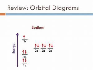 Fall 2011  U2013 Week 8  Electrons
