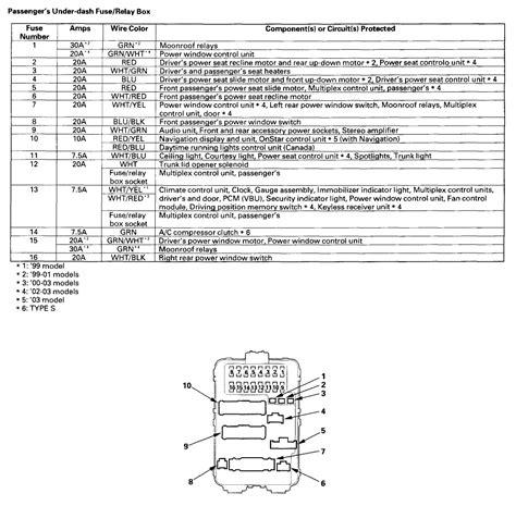 skoda fabia fuse box location layout wiring library