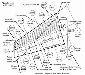 Boeing Aircraft Structural Repair Manual