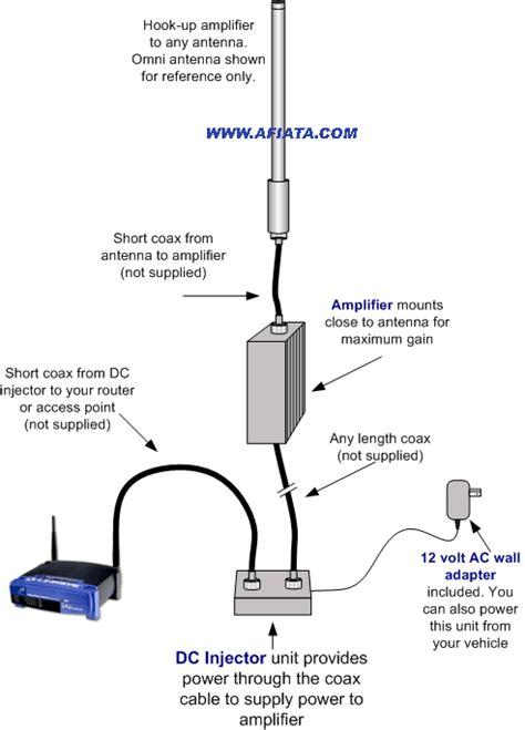 wifi wiring diagram electronic circuit diagram  layout