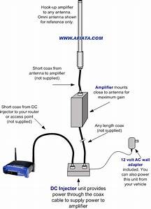 Wifi Wiring Diagram