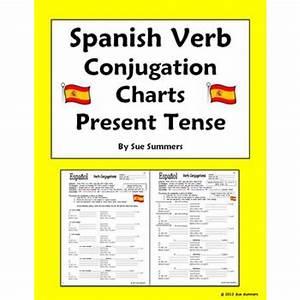 Spanish Verbs Conjugation Table Pdf Brokeasshome Com