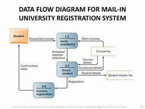 Case Study For Information Management  U8cc7 U8a0a U7ba1 U7406 U500b U6848