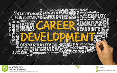 career development  related word cloud hand drawing
