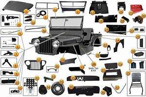 Pin On Jeep Willys Parts Diagrams