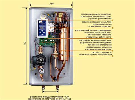 Индукционный котел отопления принцип работы устройство электрического нагревателя воды монтаж электрокотла плюсы и минусы плит