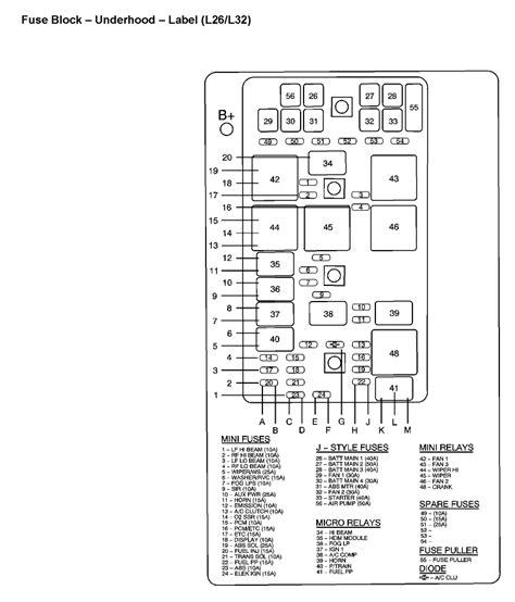 2006 Pontiac G6 Fuse Diagram by Wrg 3813 07 G6 Fuse Box