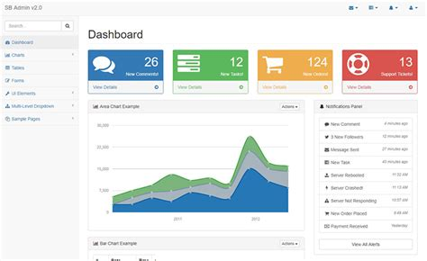 Modern Html5 Responsive Free Admin Dashboard Template