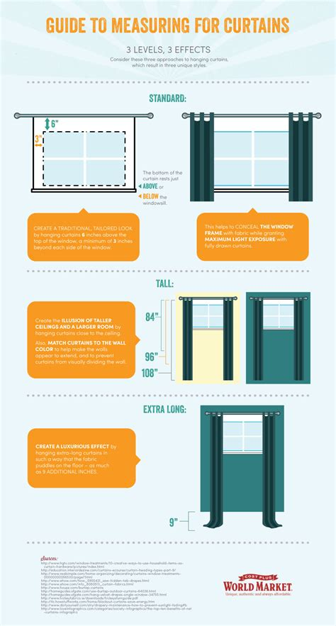 Measuring Drapes Width - guide to measuring for curtains world market