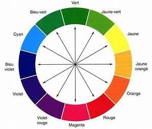 quelle couleur choisir dans ma maison With quelles sont les couleurs froides 3 les couleurs en decoration