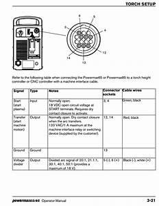 Hypertherm Powermax 65 Arc Ok - Page 2