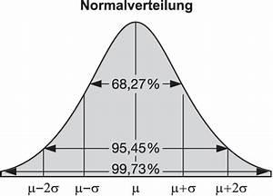 Fläche Unter Kurve Berechnen Online : definition normalverteilung gabler wirtschaftslexikon online ~ Themetempest.com Abrechnung