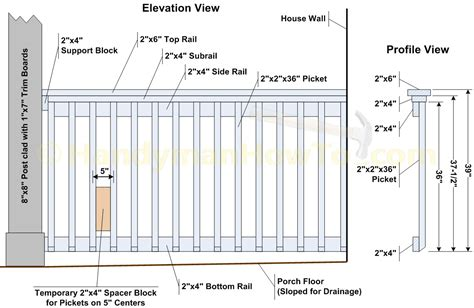 Porch Railing Dimensions by How To Build A 2x6 Porch Rail