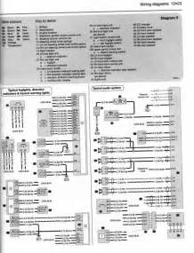 similiar mercedes benz c240 fuse chart keywords mercedes c240 fuse box diagram on 2002 mercedes c240 fuse box diagram