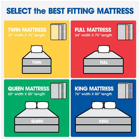 mattress size chart dimension chart