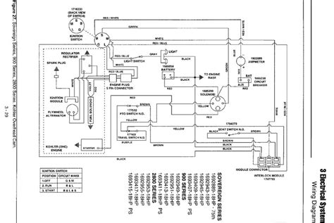 Simplicity Starter Solenoid Wiring Diagram by Kohler Triad Replacement Command Engine Repair