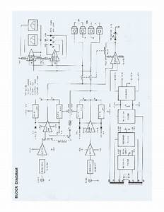 Service Manual   Proton D1200 Proton D1200 Block Diagram