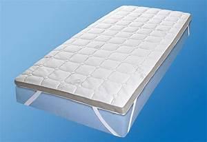 Kinderbettmatratze 70x140 Test : komfortschaum vs kaltschaum unterschied zwischen kaltschaum und komfortschaum luxus topper ~ Eleganceandgraceweddings.com Haus und Dekorationen