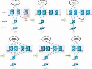 Diagrams Campus Area Network Diagram Picture - Wiring Diagram