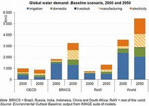 11 ciudades que se están quedando sin agua potable ...