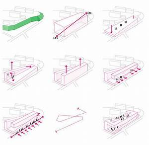 Pin By Magic Kwan On Architectural Diagrams