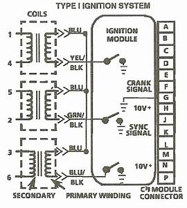 Need Diagrams Of Ignition Coil Hookups And Diagram Of Plug